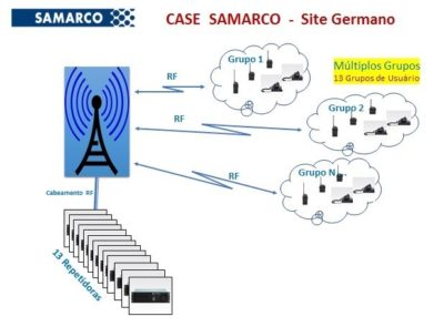 Case Samarco - Site Germano
