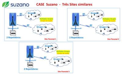 Case Suzano - Sites Similares
